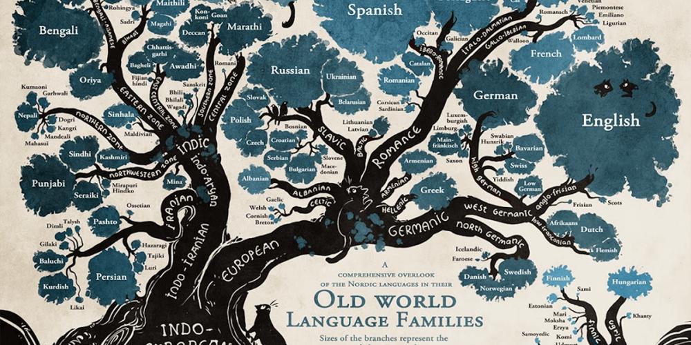 Сравнителна характеристика на чуждите езици